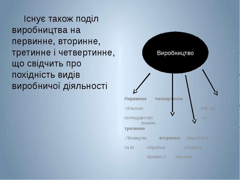 Існує також поділ виробництва на первинне, вторинне, третинне і четвертинне, ...