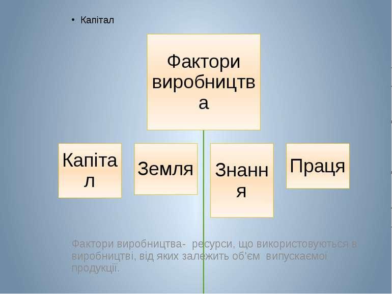 Фактори виробництва- ресурси, що використовуються в виробництві, від яких зал...