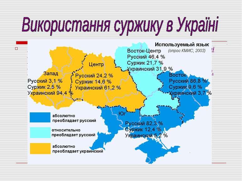 Українсько-російський суржик поширений у побутовому спілкуванні жителів багат...