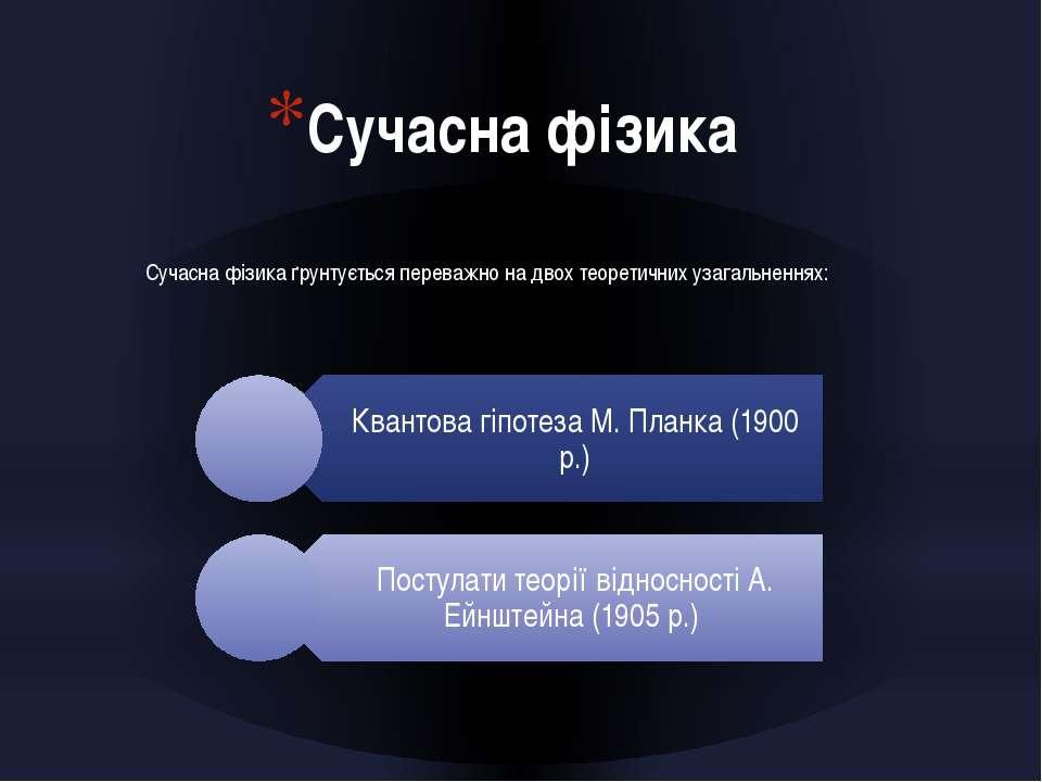 Сучасна фізика Сучасна фізика ґрунтується переважно на двох теоретичних узага...