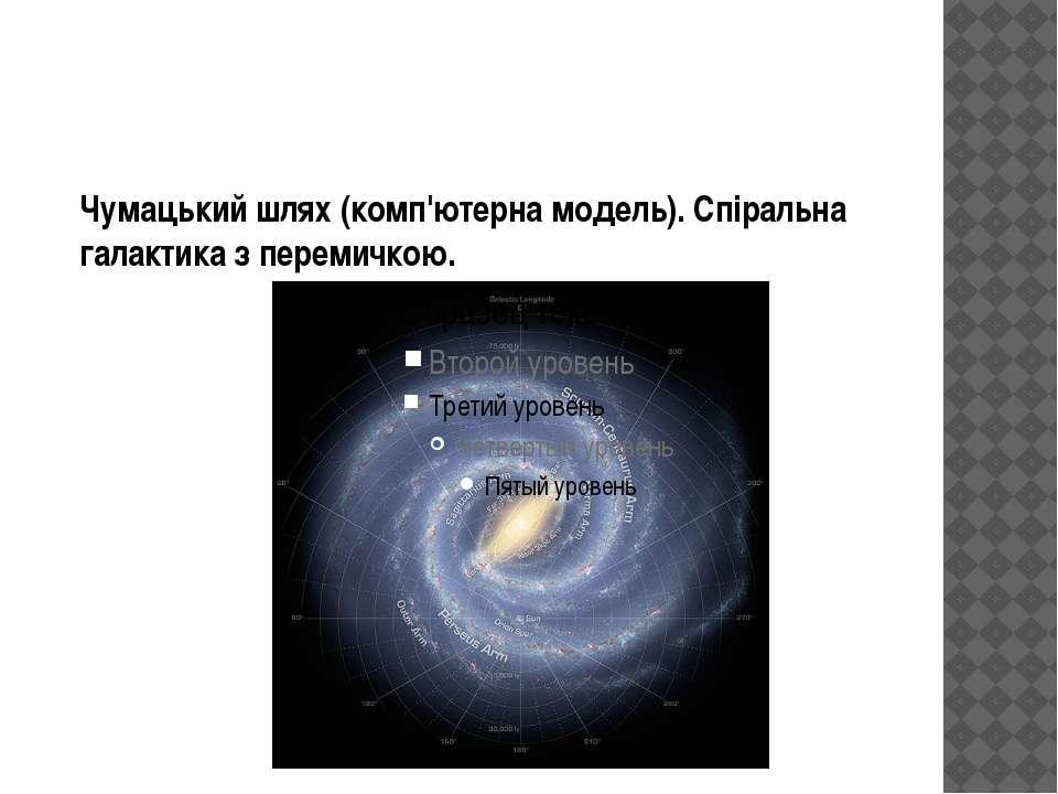 Чумацький шлях (комп'ютерна модель). Спіральна галактика з перемичкою.