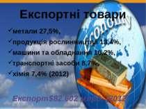 Експортні товари метали 27,5%, продукція рослинництва 13,4%, машини та обладн...
