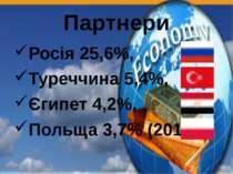 Партнери Росія 25,6%, Туреччина 5,4%, Єгипет 4,2%, Польща 3,7% (2012)