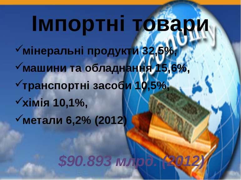 Імпортні товари мінеральні продукти 32,5%, машини та обладнання 15,6%, трансп...