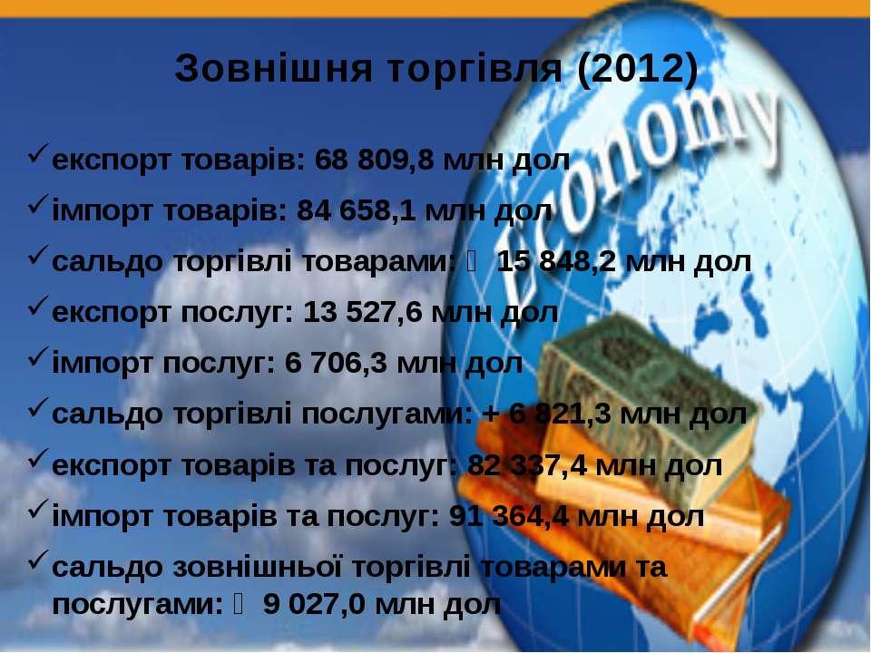 Зовнішня торгівля (2012) експорт товарів: 68 809,8 млн дол імпорт товарів: 84...