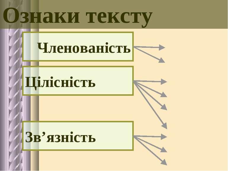 Членованість Цілісність Ознаки тексту Зв'язність