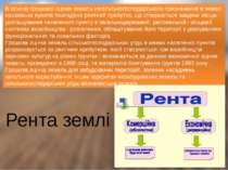 Рента землі В основу грошової оцінки земель несільськогосподарського призначе...