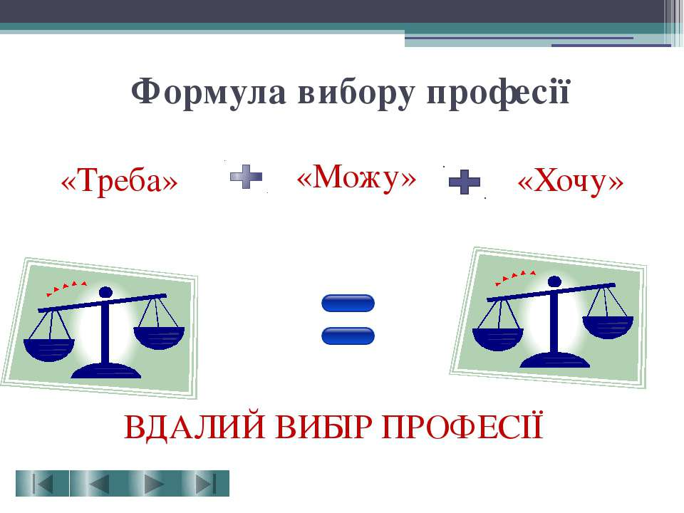 Формула вибору професії «Треба» «Можу» «Хочу» ВДАЛИЙ ВИБІР ПРОФЕСІЇ