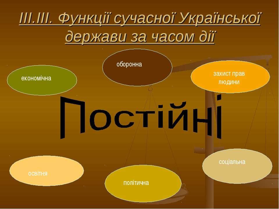 ІІІ.ІІІ. Функції сучасної Української держави за часом дії економічна оборонн...