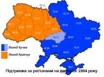 Підтримка за регіонами на виборах 1994 року
