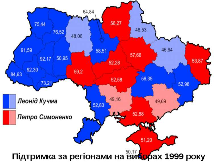 Підтримка за регіонами на виборах 1999 року