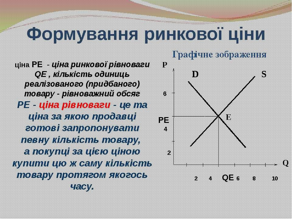Формування ринкової ціни Графічне зображення ціна PЕ - ціна ринкової рівноваг...