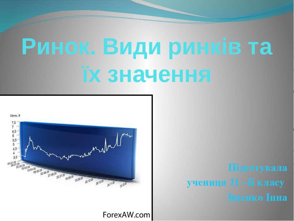 Ринок. Види ринків та їх значення Підготувала учениця 11 –Б класу Іщенко Інна