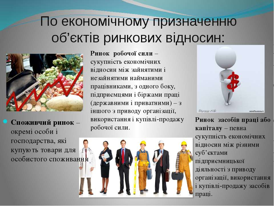 По економічному призначенню об'єктів ринкових відносин: Споживчий ринок– окр...