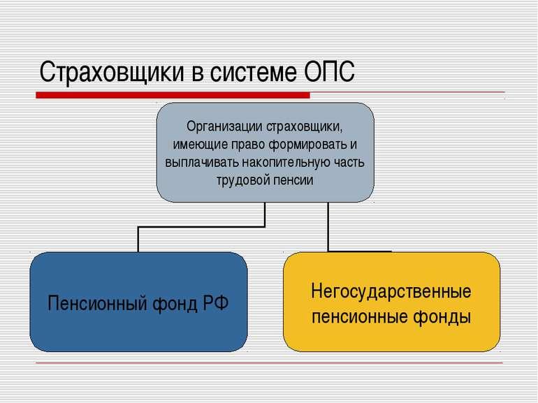 Страховщики в системе ОПС