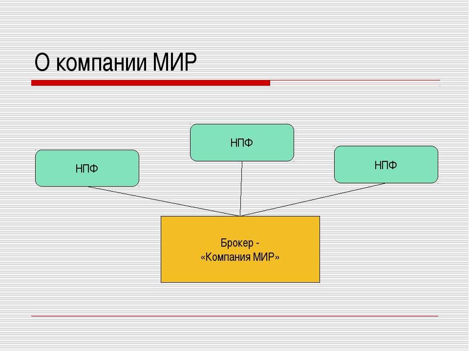 О компании МИР Брокер - «Компания МИР» НПФ НПФ НПФ