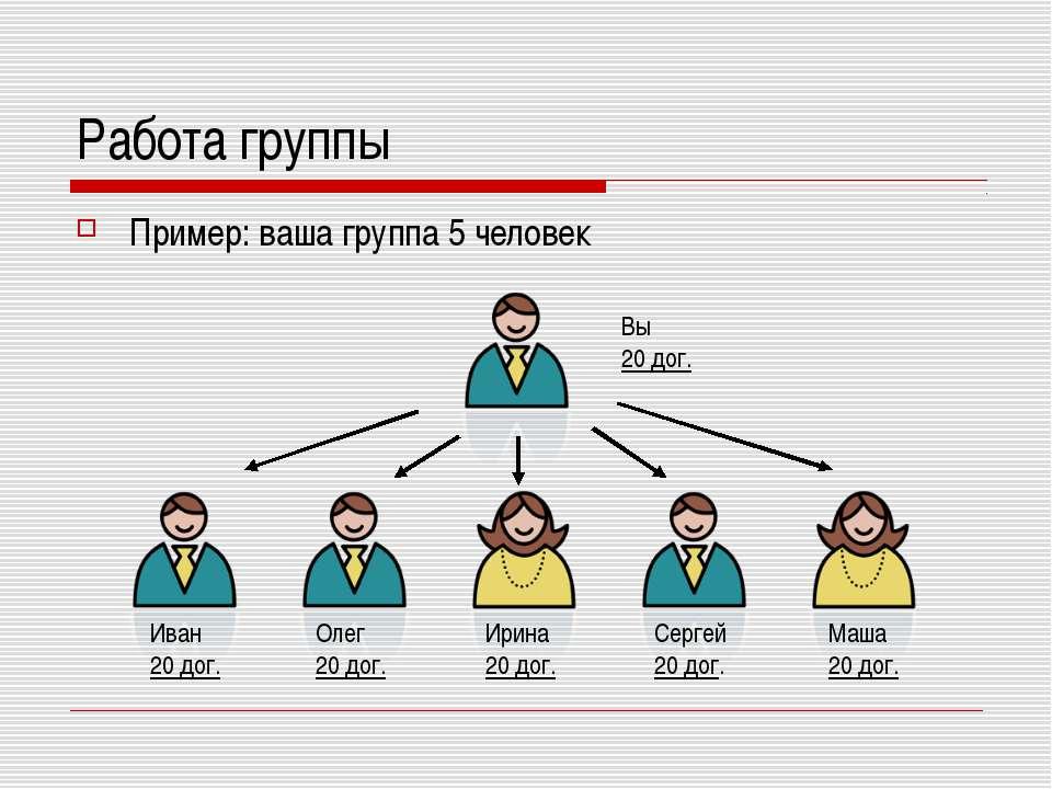 Работа группы Пример: ваша группа 5 человек Вы 20 дог. Иван 20 дог. Олег 20 д...