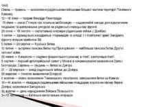 1943 Січень — травень — визволення радянськими військами більшої частини тери...