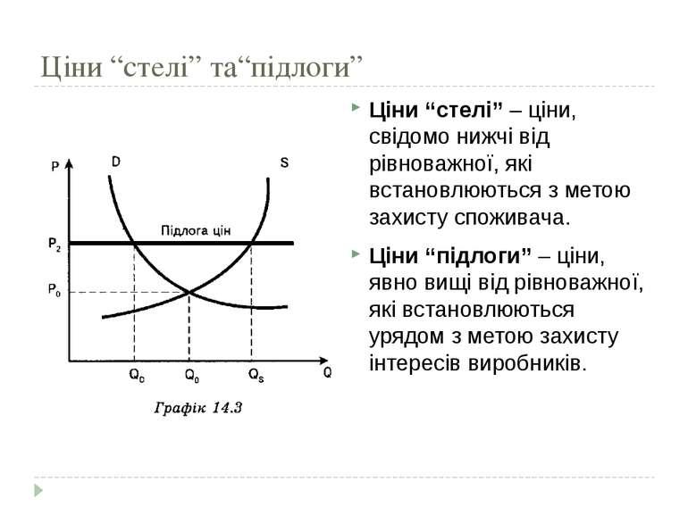"""Ціни """"стелі"""" та""""підлоги"""" Ціни """"стелі"""" – ціни, свідомо нижчі від рівноважної, ..."""