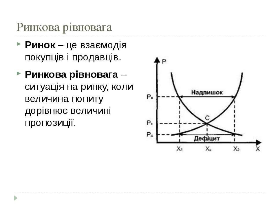 Ринкова рівновага Ринок – це взаємодія покупців і продавців. Ринкова рівноваг...
