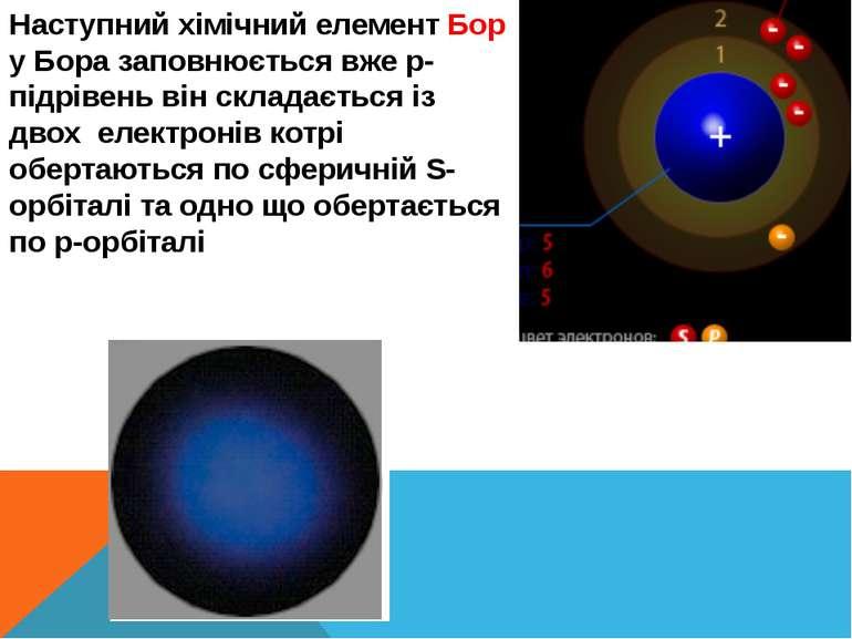 Наступний хімічний елемент Бор у Бора заповнюється вже p-підрівень він склада...