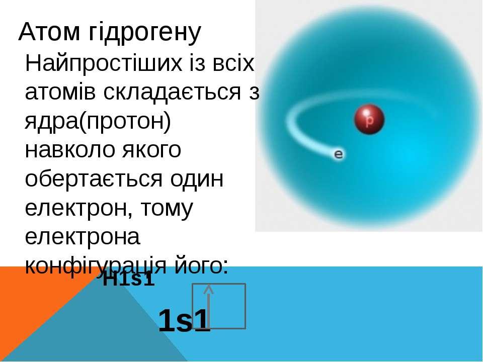 Атом гідрогену H1s1 1s1 Найпростіших із всіх атомів складається з ядра(протон...