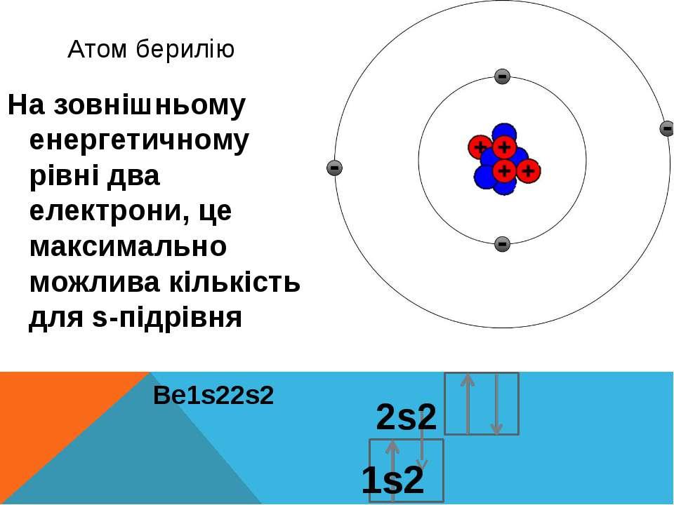 Атом берилію На зовнішньому енергетичному рівні два електрони, це максимально...