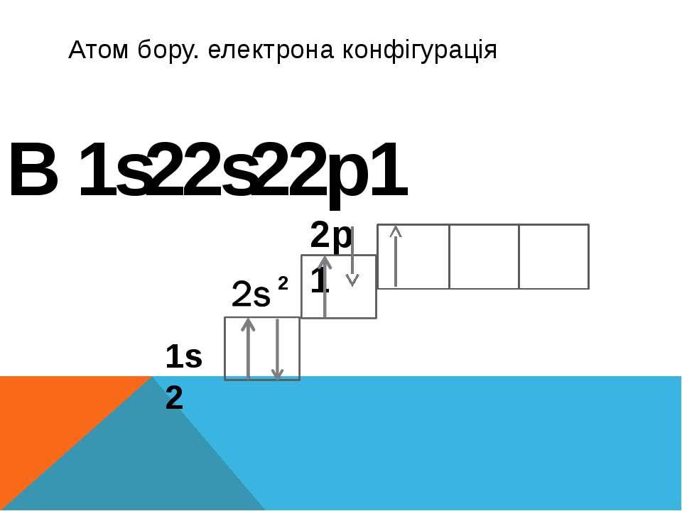 Атом бору. електрона конфігурація B 1s22s22p1 2p1 1s2 2