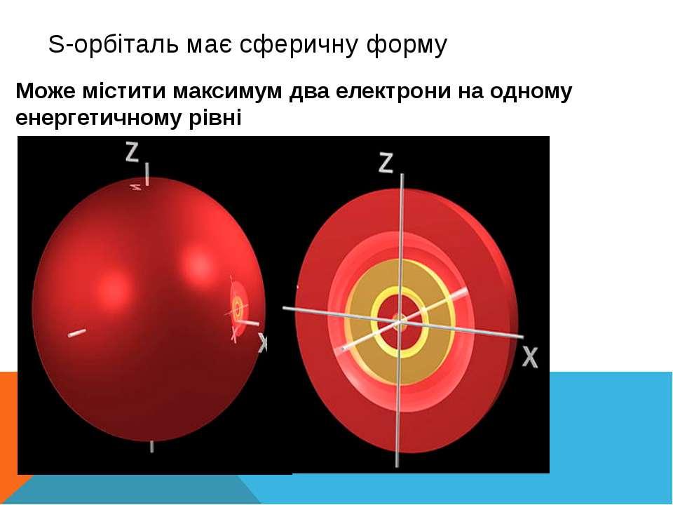 S-орбіталь має сферичну форму Може містити максимум два електрони на одному е...