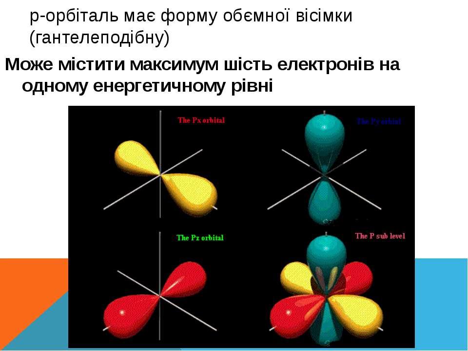 p-орбіталь має форму обємної вісімки (гантелеподібну) Може містити максимум ш...