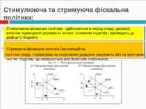 Стимулююча та стримуюча фіскальна політика: Стимулююча фіскальна політика - з...