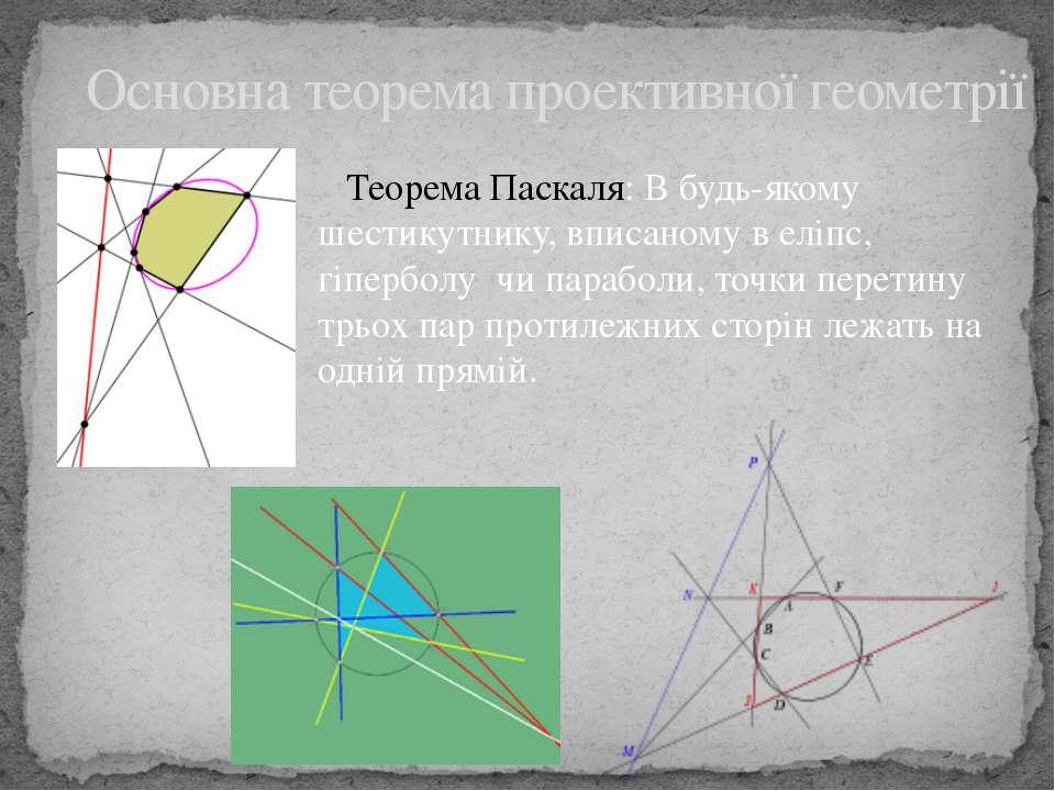 Основна теорема проективної геометрії Теорема Паскаля: В будь-якому шестикутн...