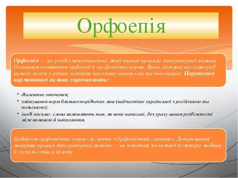 Орфоепія