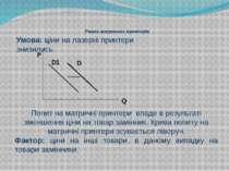 Ринок матричних принтерів Умова: ціни на лазерні принтери знизились. Попит на...
