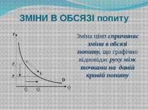 ЗМІНИ В ОБСЯЗІ попиту Зміна цінп спричиняє зміни в обсязі попиту, що графічно...