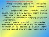 БУДОВА РУЧНОЇ ОСКОЛКОВОЇ ГРАНАТИ Ф-1 Ручна осколкова граната Ф-1 призначена д...