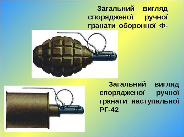 Загальний вигляд спорядженої ручної гранати оборонної Ф-1 Загальний вигляд сп...