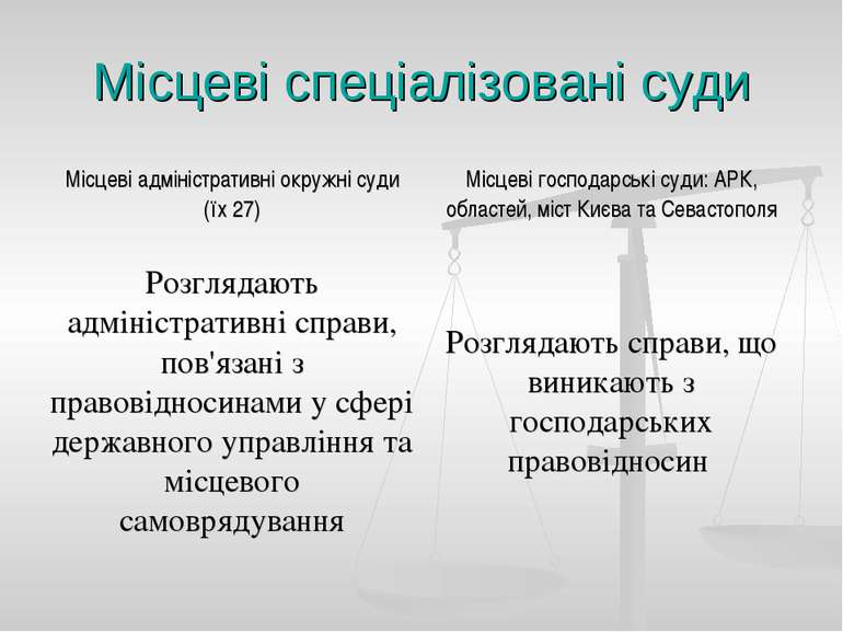 Місцеві спеціалізовані суди Місцеві адміністративні окружні суди (їх 27) Місц...