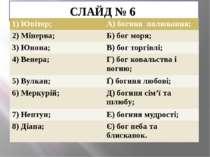 СЛАЙД № 6 1) Юпітер; А) богиня полювання; 2) Мінерва; Б) бог моря; 3) Юнона; ...