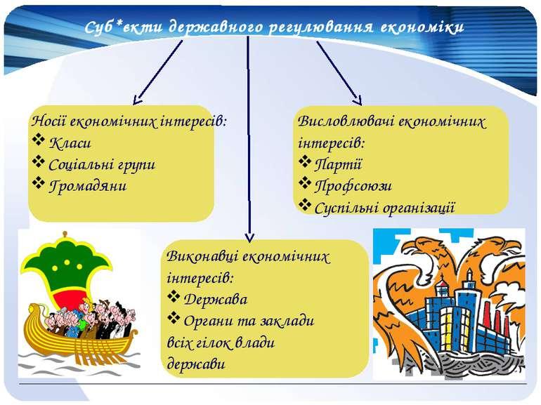 Суб*єкти державного регулювання економіки Носії економічних інтересів: Класи ...