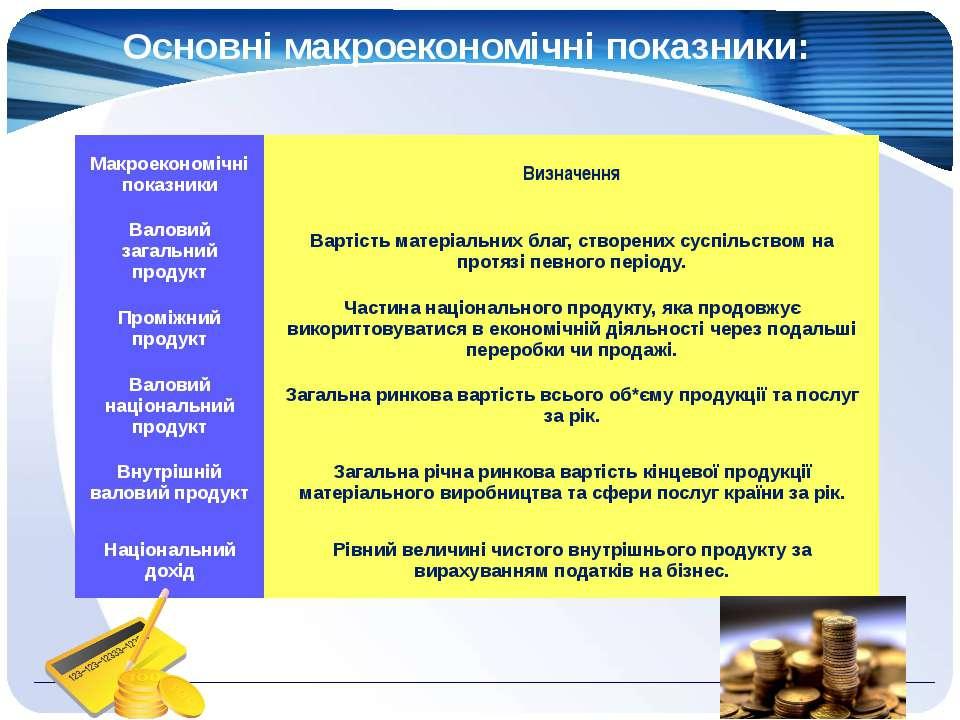 Основні макроекономічні показники: Макроекономічніпоказники Визначення Валови...