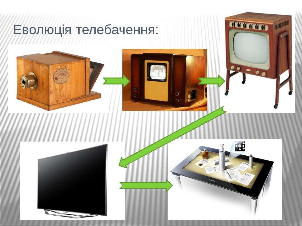 Еволюція телебачення: