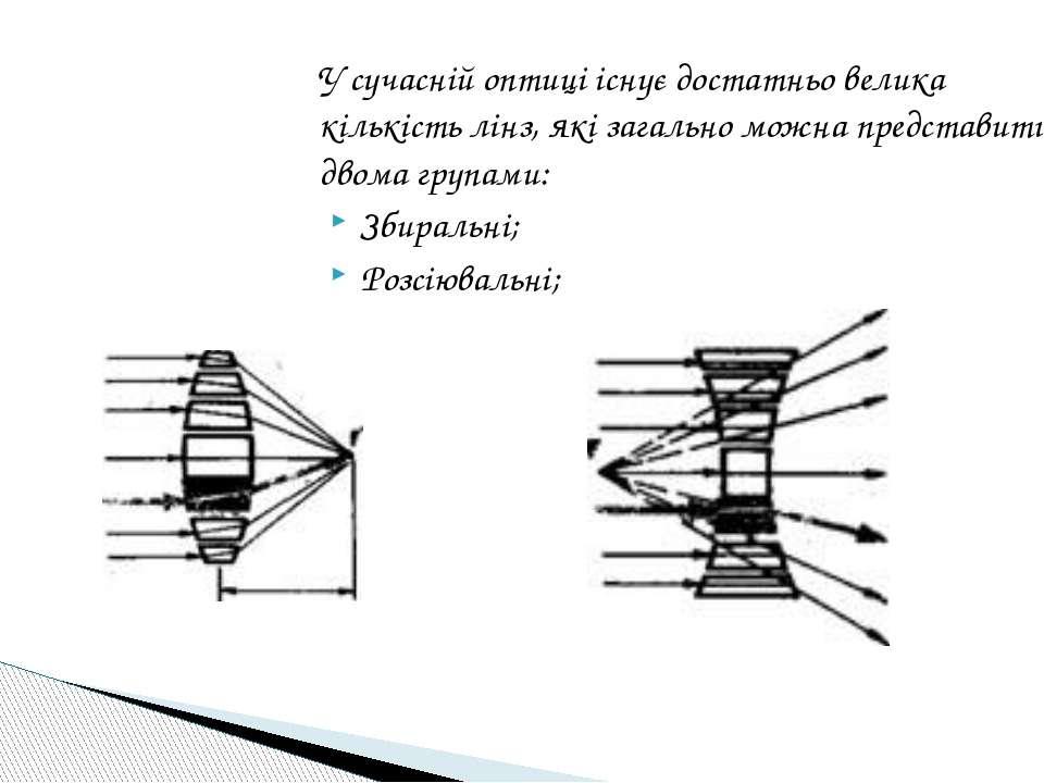 У сучасній оптиці існує достатньо велика кількість лінз, які загально можна п...