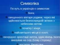 Символіка По куть в українців є символом: Бога; священного вівтаря родини, че...