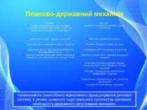 Планово-державний механізм Неможливість самостійного ефективного функціонуван...