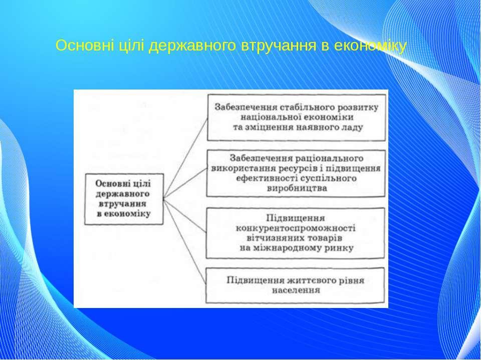 Основні цілі державного втручання в економіку