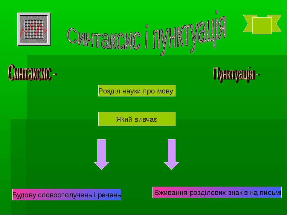 Розділ науки про мову, Будову словосполучень і речень Вживання розділових зна...