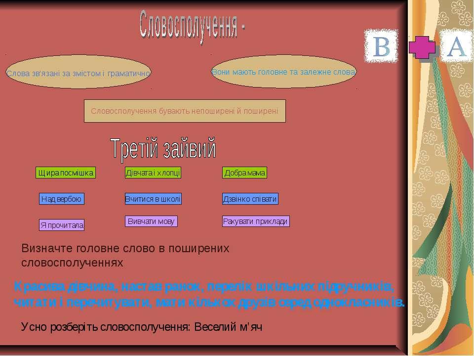 Слова зв'язані за змістом і граматично Вони мають головне та залежне слова Сл...