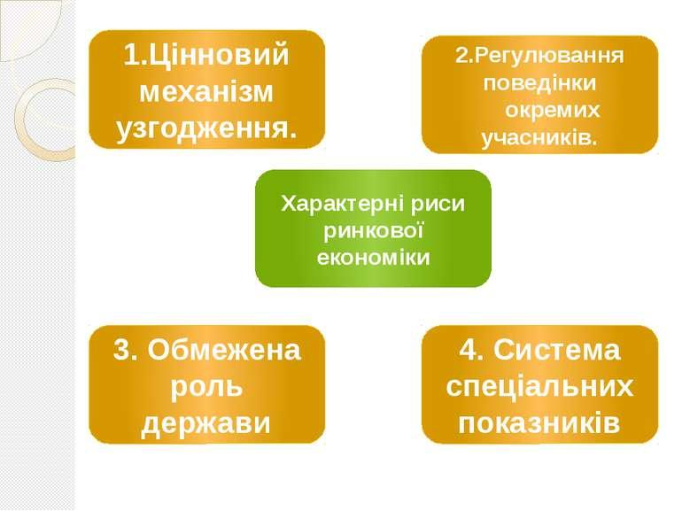 1.Цінновий механізм узгодження. 3. Обмежена роль держави 4. Система спеціальн...