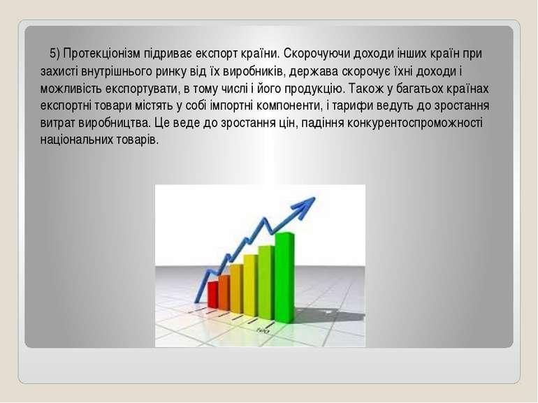5) Протекціонізм підриває експорт країни. Скорочуючи доходи інших країн при з...